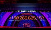 Alibaba a dat lovitura de Singles Day 2017! Suma halucinantă obținută de gigantul chinez