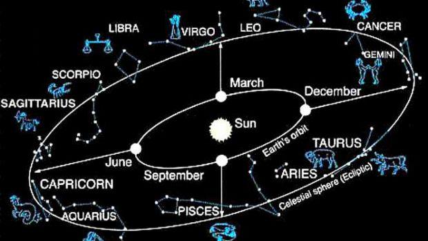 Horoscop 9 noiembrie 2018. Gemenii se află într-un mediu tensionat, iar Leii pot repara o greșeală
