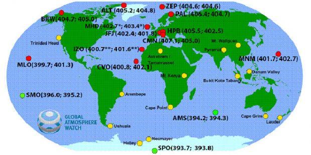 Nivelul CO2 din atmosferă a ajuns la cel mai înalt nivel din timpul existenței omenirii