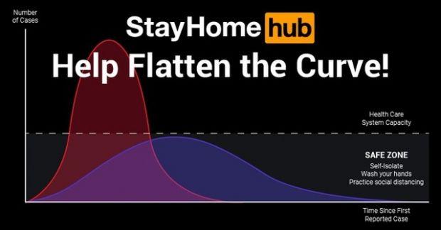 PornHub Premium s-a transformat în StayHomeHub! Cum încearcă site-ul pentru adulți să ţină oamenii în casă pe perioada carantinei